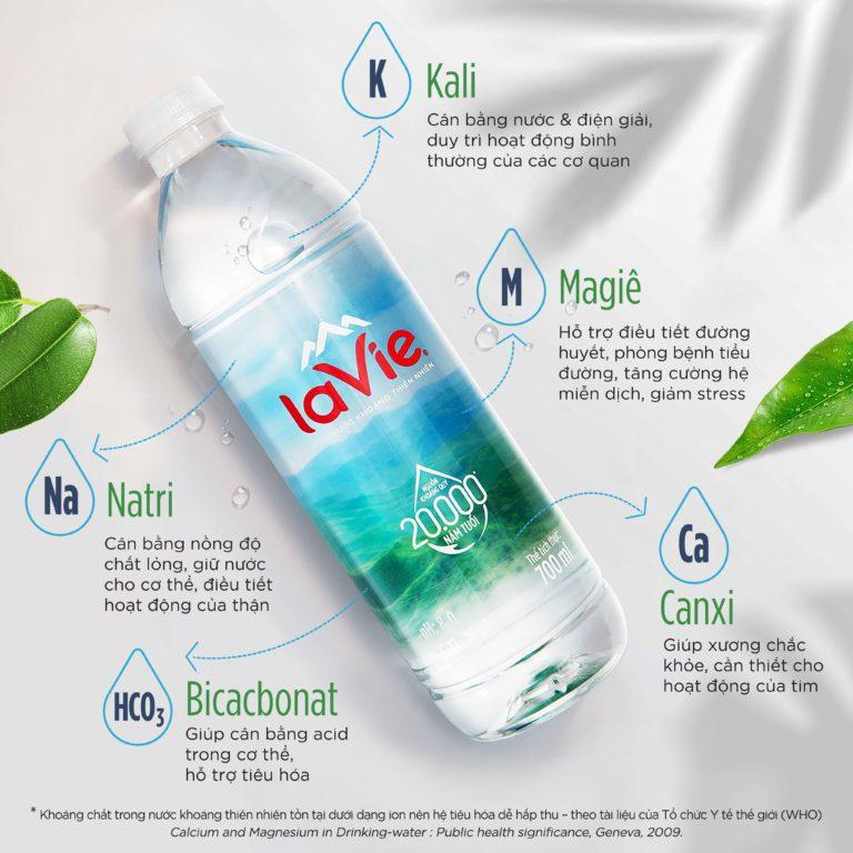 lavia nước uống tinh khiết